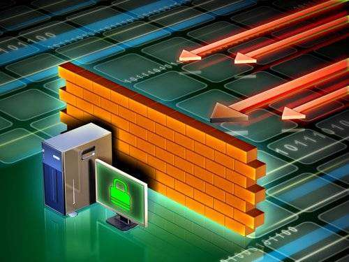 What is a Business-Class Firewall?